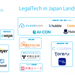 LegalTech in Japan